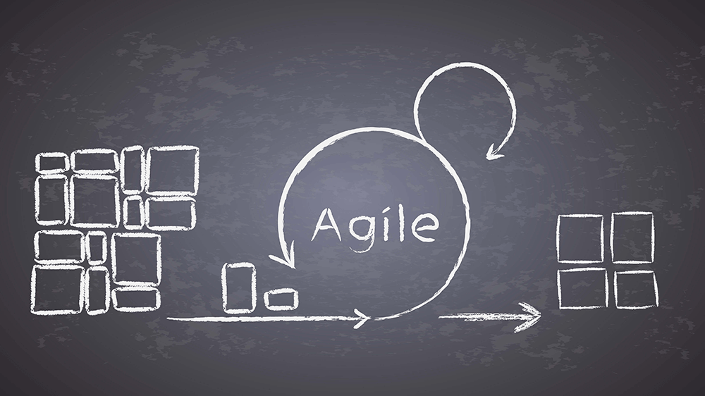 Disciplined Agile Delivery – Agile best practices for incremental delivery of high-quality consumable solutions