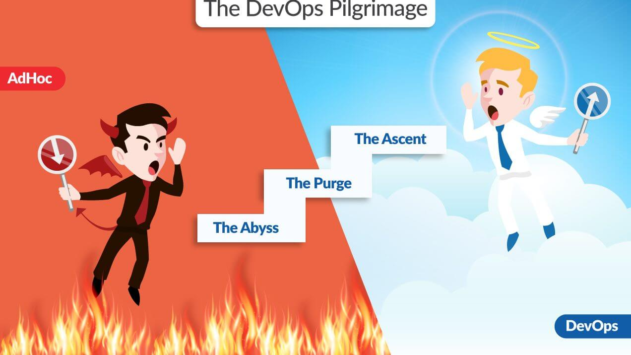 The DevOps Pilgrimage – Part I – The Abyss