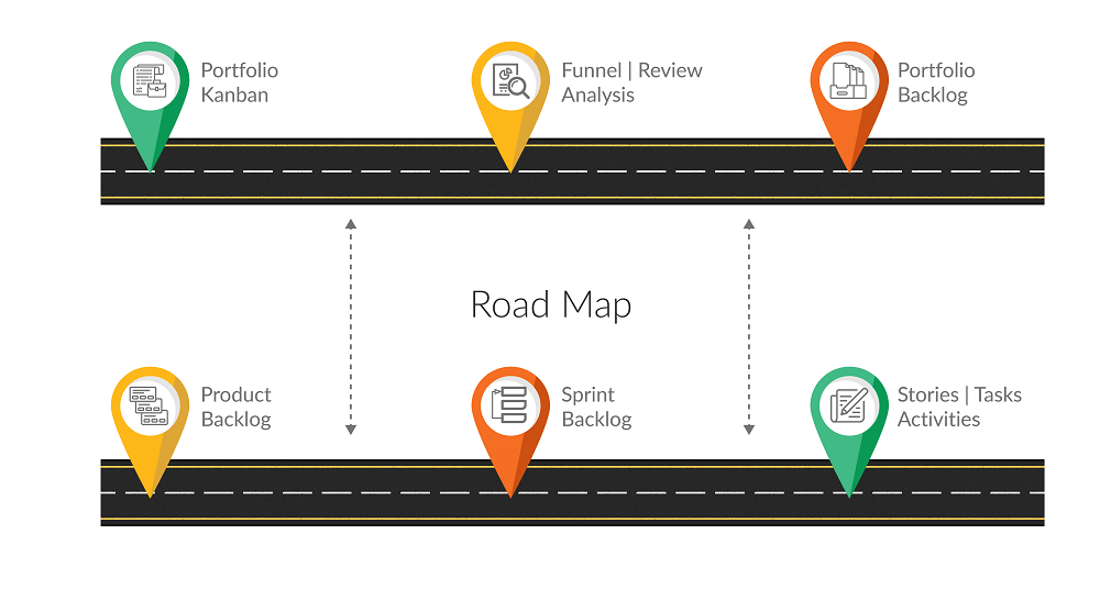 What is product roadmap?