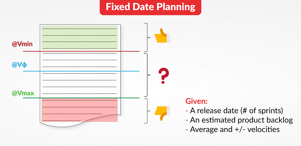 Fixed Date Planning