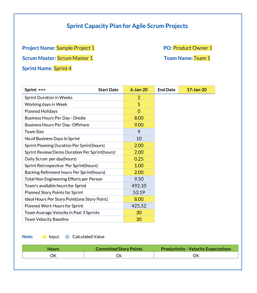 Sprint Capacity Plan for Agile Scrum Projects