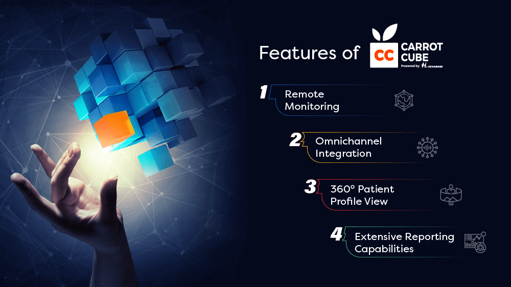 Features of CARROT CUBE