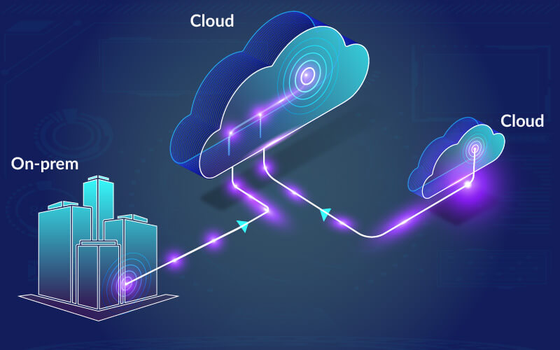 Benefits of Automation in Application Cloud Migration