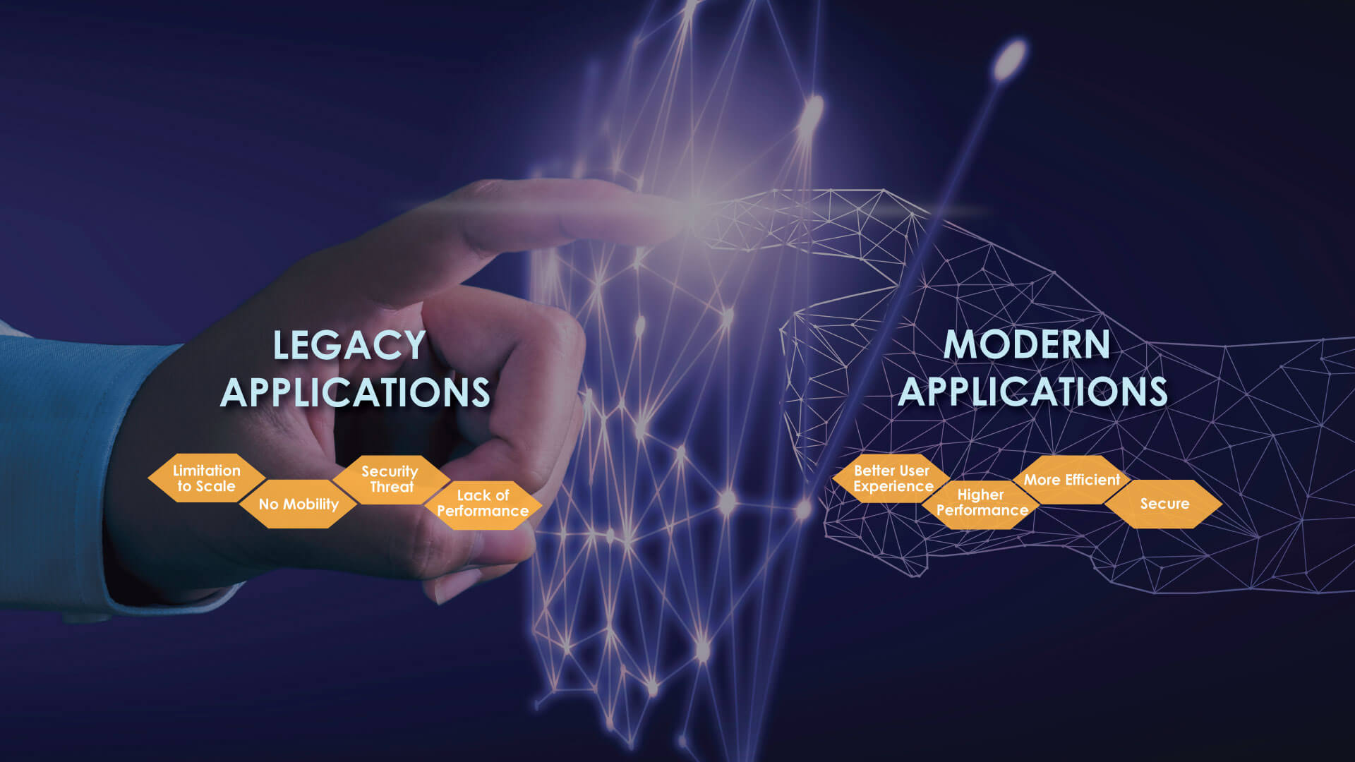 Legacy Application Modernization with API and Integration for Seamless Digital Enablement
