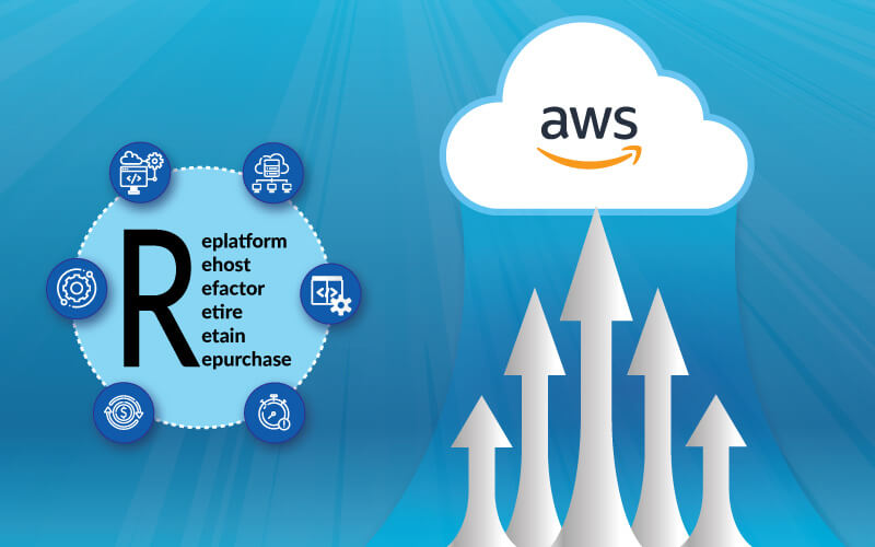 How AWS Eases your Application Cloud Migration Efforts?